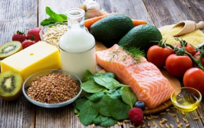 Trendy Diets: Which is the Best for Skin?